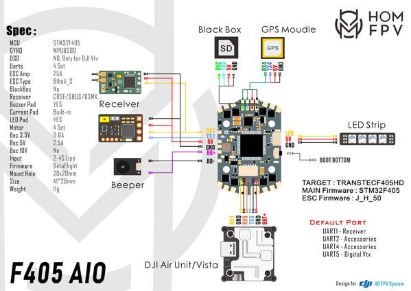 F405 AIO Controller