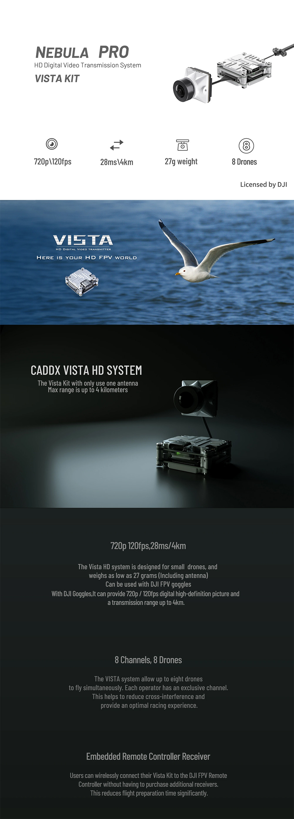 Caddx Nebula Pro Vista Kit 720p/120fps low latency HD digital FPV system