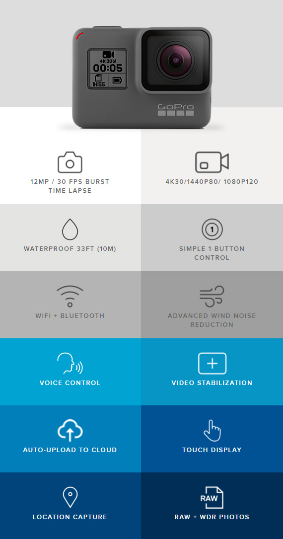 GoPro Hero5 Black Features
