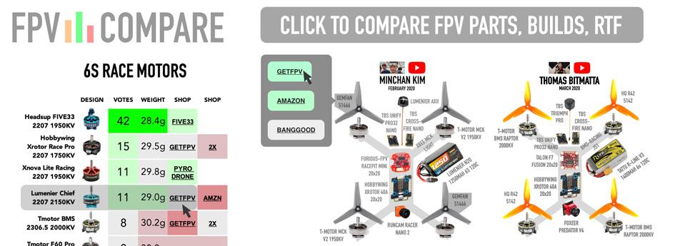 Compare Drone Parts with FPVCompare