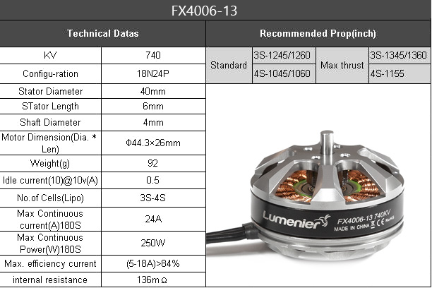 FX4006-13 Spec Sheet