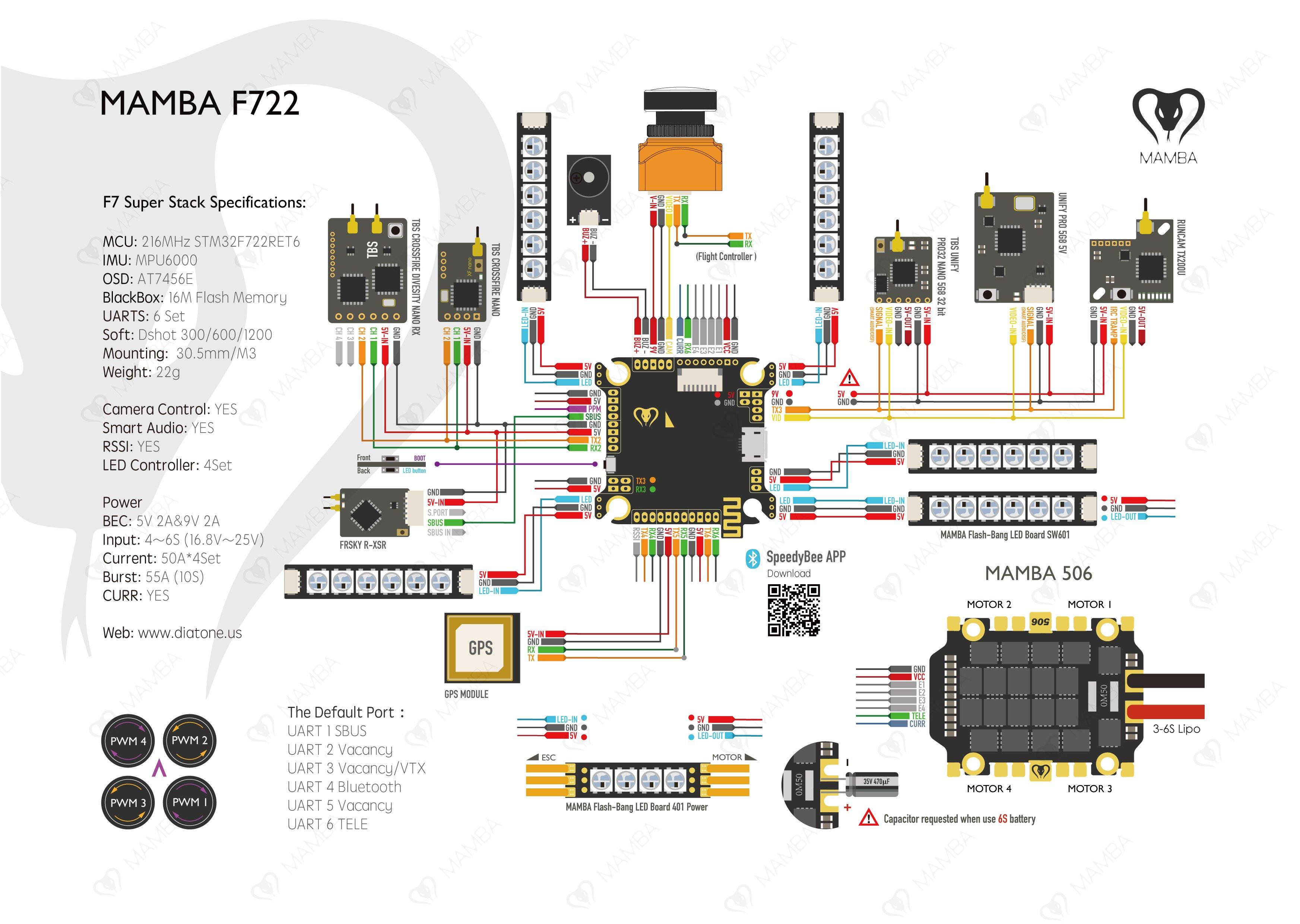 Diatone Mamba F722S Flight Controller & 50A ESC - 2pc Stack