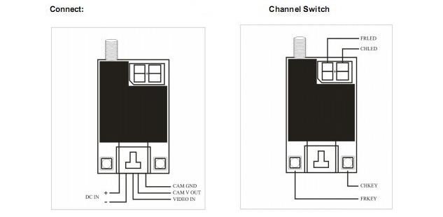 TS832 Diagram