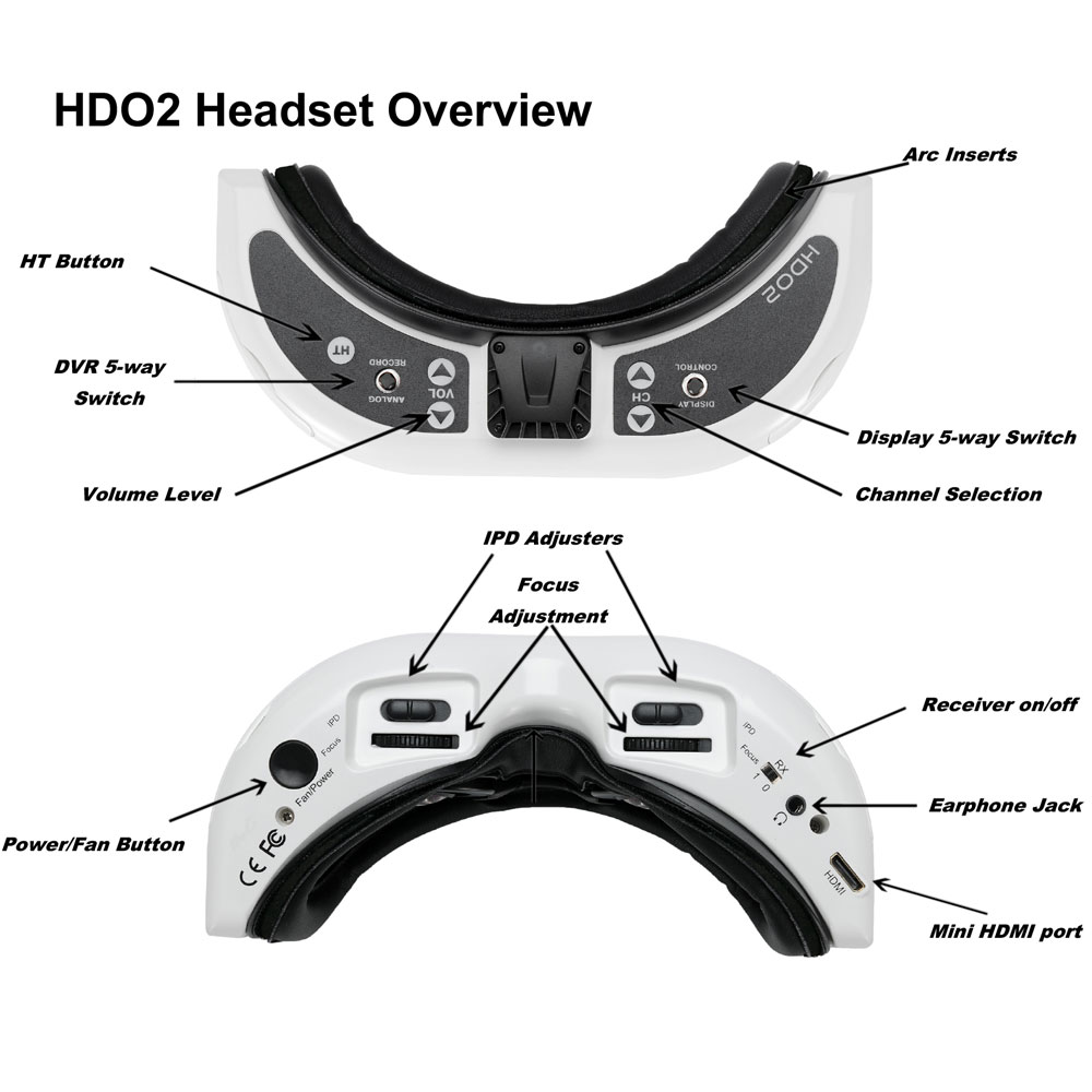 Fat Shark HDO 2 Overview