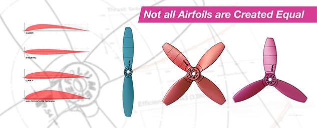 Lumenier Propeller Airfoil
