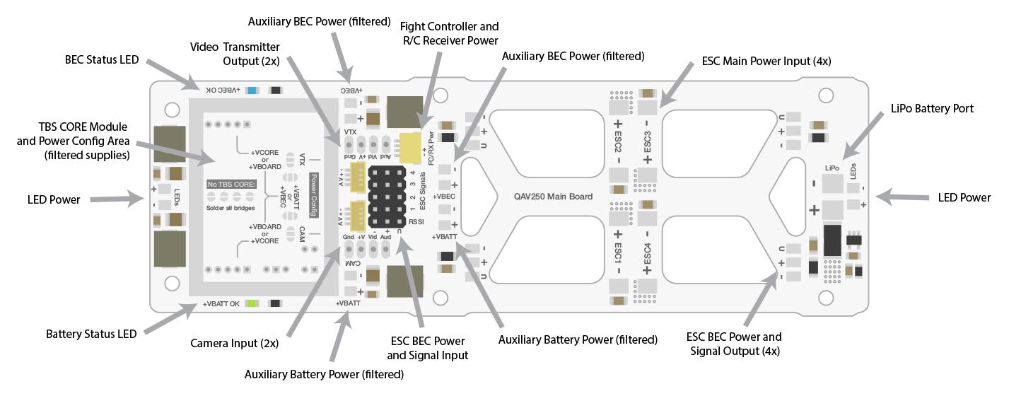 QAV250 Fury Power Distribution Board